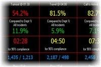 Spotlight: Animated Data, Inc. offers fast dashboard, extensive performance summary