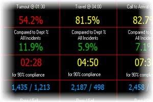 StatsFD Rapid Accreditation Analysis
