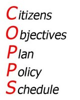 The C.O.P.P.S. social media method for officers