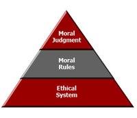 Improving ethics training for the 21st century
