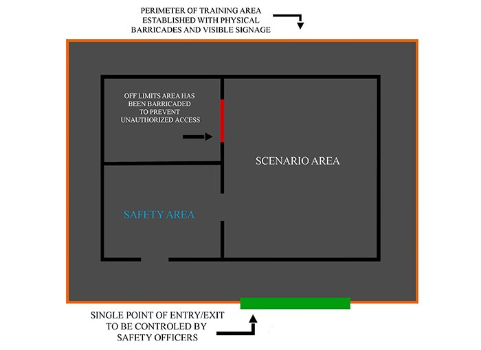 A FoF training area should be configured to have a single point of entry and exit, and allow for designated scenario and safety areas.