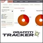Graffiti Tracker: Analyze, Map, Organize & Report Graffiti Vandals – Request a Demo
