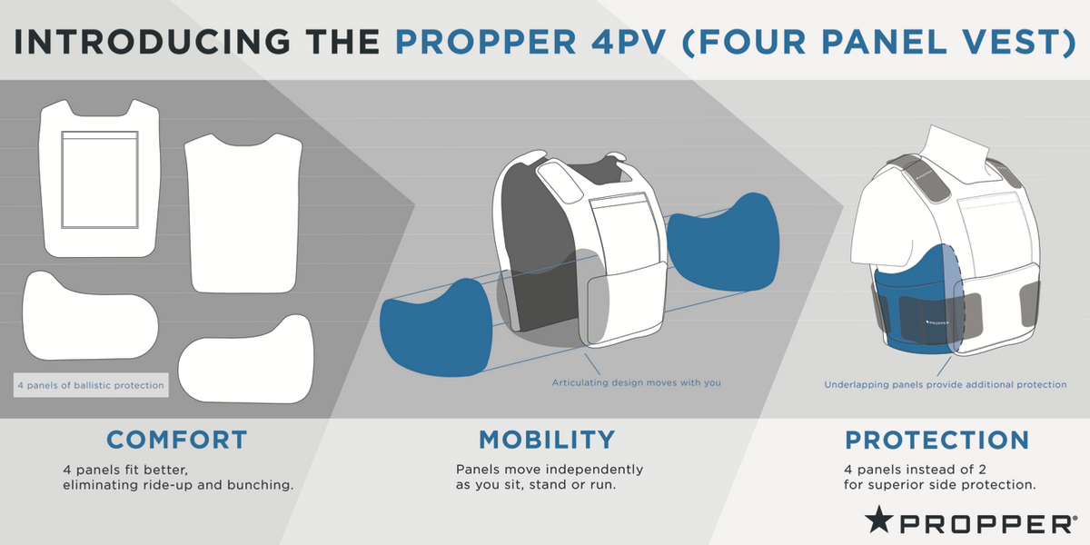 Introducing the Propper Four Panel Vest: comfort, mobility, protection.