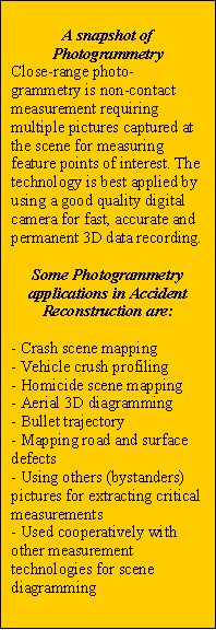 A snapshot of Photogrammetry