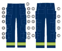 25-pocket tactical pants drive up demand for useless sh&t to carry