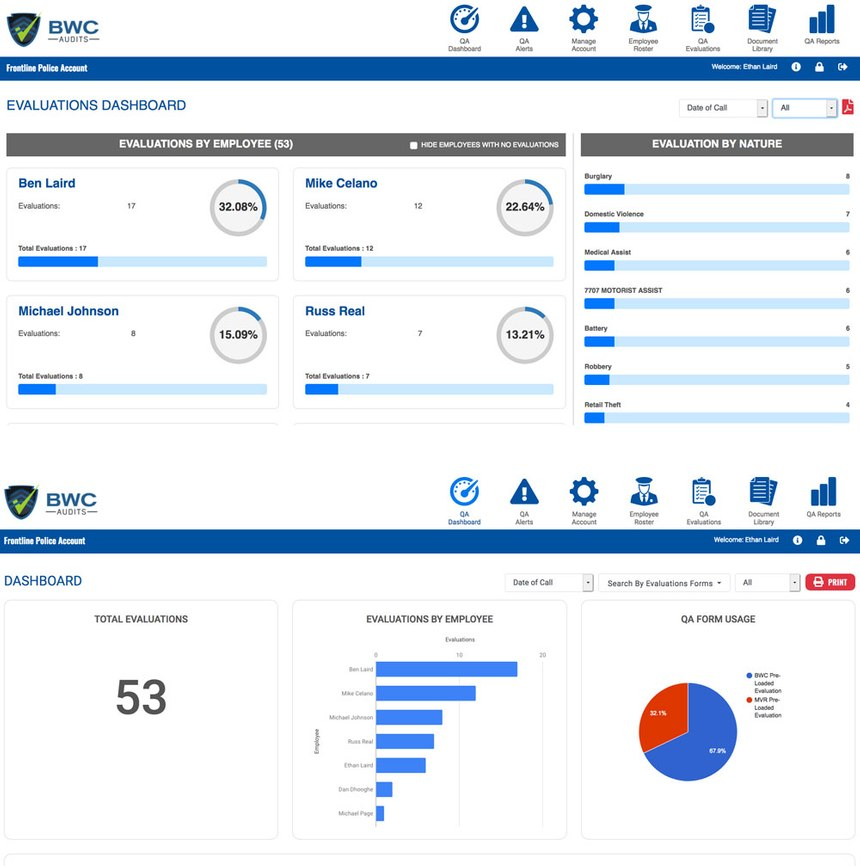 The BWC Audits software provides checklists to standardize video reviews and track performance by individual, shift or department. Performance summary reports give a snapshot of what's working well and where there may be room for improvement.
