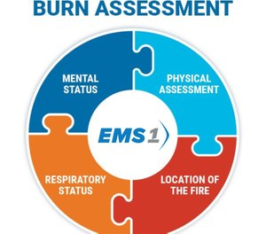 Four elements can provide BLS and ALS providers a quick way to triage the patient as low, moderate and high risk for inhalation injury.