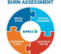 Quick Take: When body surface area matters in burn assessment