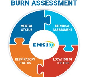 Four elements can provide BLS and ALS providers a quick way to triage the patient as low, moderate and high risk for inhalation injury. (Image/EMS1)