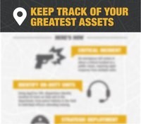 Keep track of your most important assets (infographic)