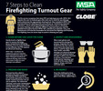 Infographic: 7 Steps to Cleaning Firefighting Turnout Gear