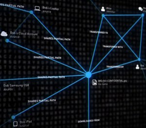 """The """"Connections"""" feature in Magnet AXIOM provides a graphical representation of the digital evidence in a conceptual map that literally connects the dots by showing how artifacts relate to each other."""