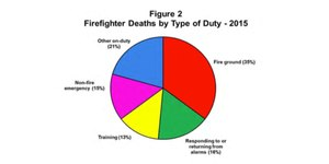 Image: National Fire Protection Association