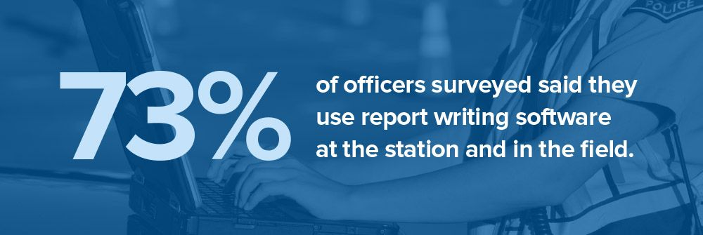 73% of officers surveyed said they use report writing software at the station and in the field.