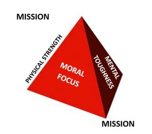 It is important for each of us to maintain a personal tetrahedron that uses our core mission – service – as its base, along with physical strength, moral focus and mental toughness. (Photo/Marc Bashoor)