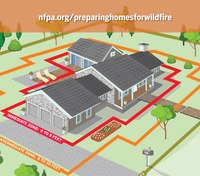 How to protect your home from wildfire