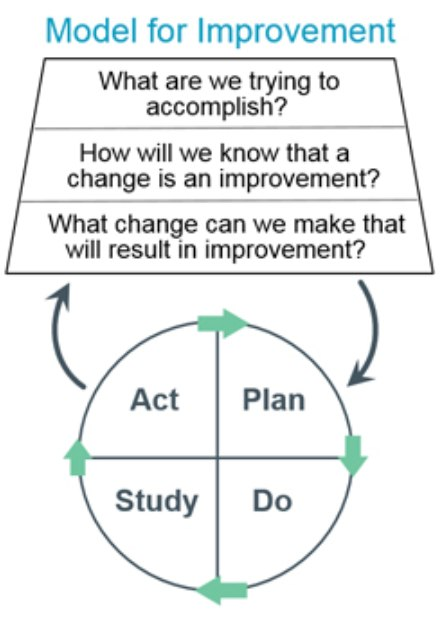 (Image/The Associates in Performance Improvement)