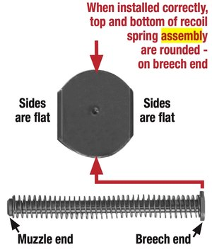 "Figure 3: The base of the spring assembly rests against the barrel lug with the rounded portions of the spring rod at top and bottom and ""flats"" on each side."