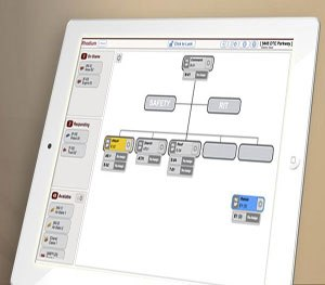 A tactical board screen shot from the Rhodium™ Incident Management Suite. (Image Incident Response Technologies)