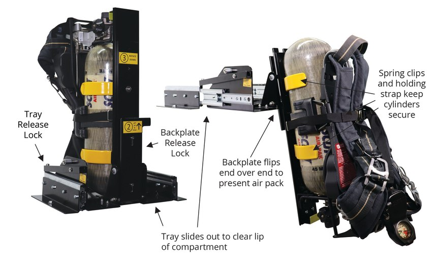 Don compartment-stored SCBAs from a comfortable standing position with the new QUIC-SWING FLIP-DOWN SCBA Brackets from Ziamatic.