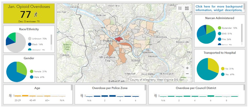 The Pittsburg Opioid Overdose Dashboard provides neighborhood-level mapping and statistics on patient demographics, naloxone administration and patient transport.