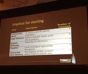 A panel of mobile integrated health care and community paramedic experts answered questions from EMS chiefs and executives at the Pinnacle EMS Leadership forum. (Image Greg Friese)