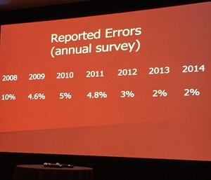 Decline in paramedic self-reported medication errors after the start of a training program. (Photo by Greg Friese)
