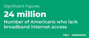 Slow or unreliable internet access is a reality for millions of Americans. Image: The Conversation