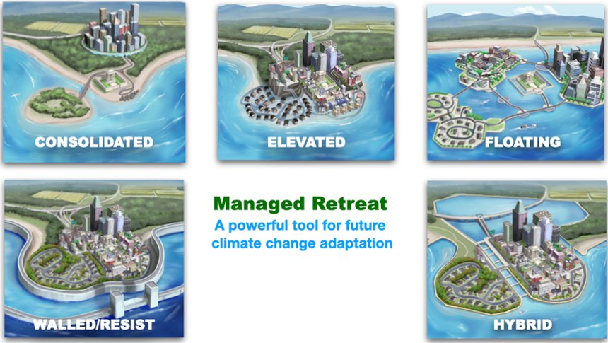 Managed retreat is one part of an adaptation toolkit.