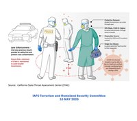 IAFC releases guidelines for mass-gathering response during pandemic
