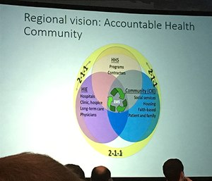 Slide from a presentation at the National Association of EMS Physicians Annual Meeting.