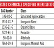 PH&S Products add another banner to their industry leading chemical resistant gloves
