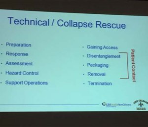 The medical component is just one aspect of a complex technical rescue from a collapsed structure.