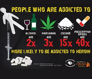 An infographic created for the #StopHeroin campaign.