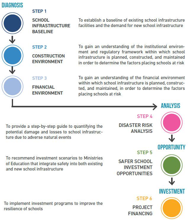 Image: World Bank Blog