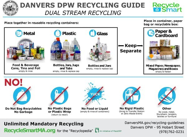 Recycling guidelines are complicated