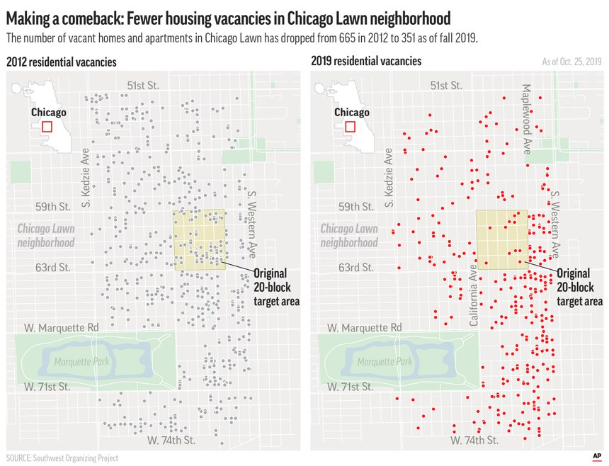 Former blight houses of Chicago Lawn