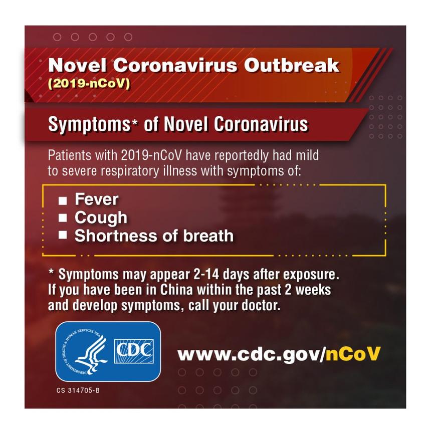 New Coronavirus Symptoms