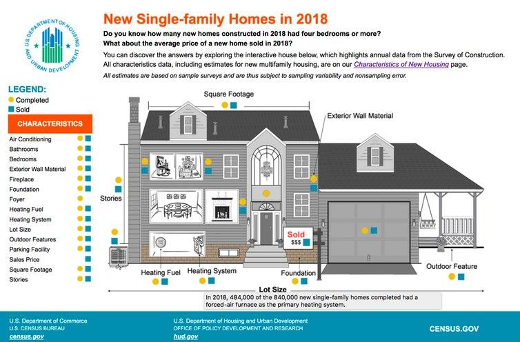 Single family home diagram