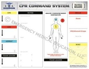 Designed by Mark Sawdon, Emergency Medical Education, LLC