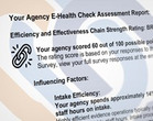 E-Health Check: Free E-Health Check: a snapshot of the health of your evidence operations