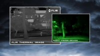 Introducing the New FLIR H-Series Camera