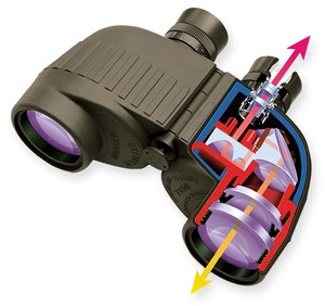 A set of Steiner porro prism binoculars. (image/Steiner Optics)