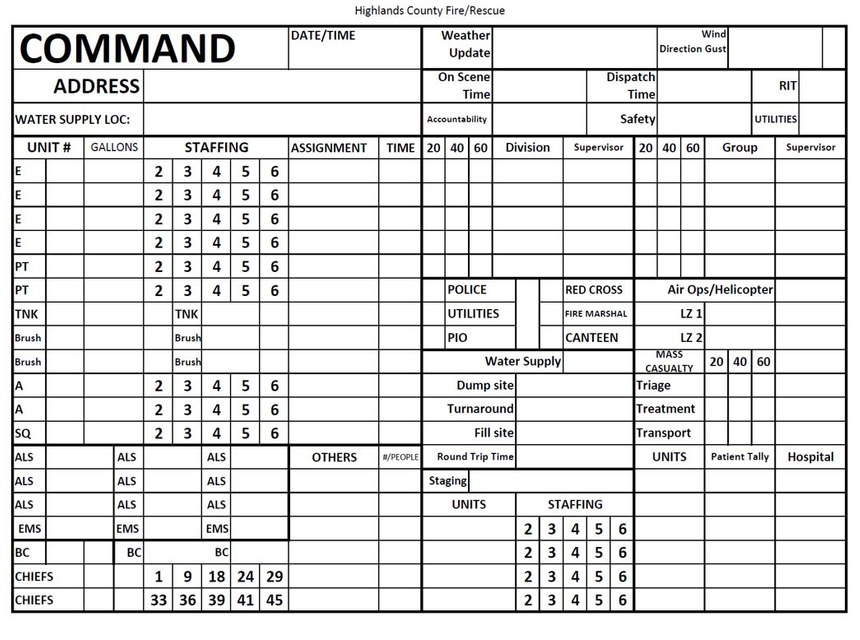 Many departments use a checklist approach to keep the IC on track. Whether you're using an electronic mobile data solution, a dry-erase board or a paper command chart, having and practicing the mayday procedure is a MUST-DO for all fire departments.